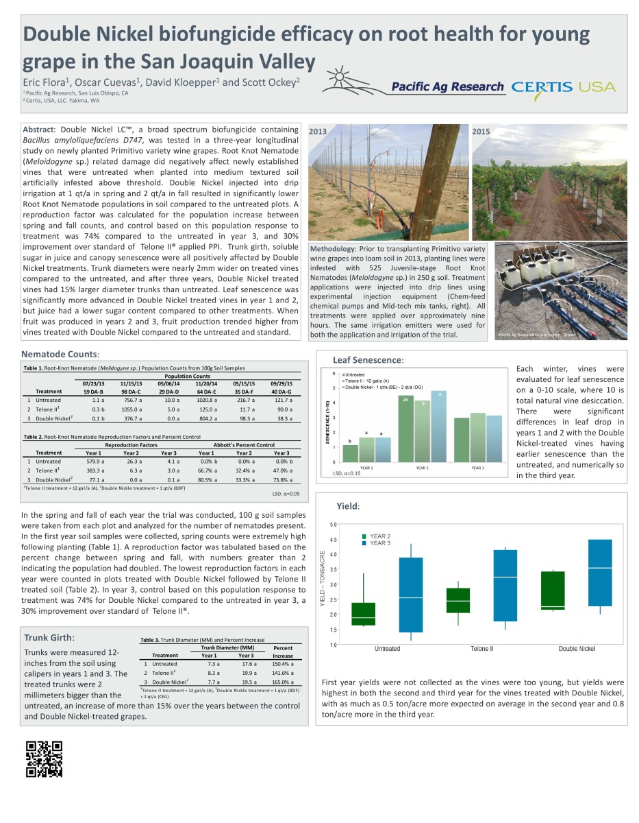 Poster about the efficacy of Double Nickel biofungicide on root health for young grapes in the San Joaquin Valley